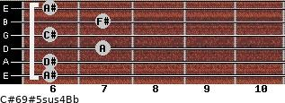C#6/9#5sus4/Bb for guitar on frets 6, 6, 7, 6, 7, 6