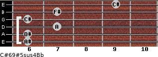 C#6/9#5sus4/Bb for guitar on frets 6, 6, 7, 6, 7, 9