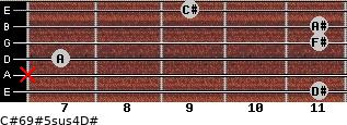 C#6/9#5sus4/D# for guitar on frets 11, x, 7, 11, 11, 9