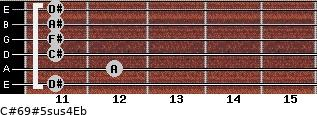 C#6/9#5sus4/Eb for guitar on frets 11, 12, 11, 11, 11, 11