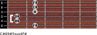 C#6/9#5sus4/F# for guitar on frets 2, 1, 1, 2, 2, 2