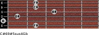 C#6/9#5sus4/Gb for guitar on frets 2, 0, 1, 3, 2, 2