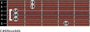 C#6/9sus4/Ab for guitar on frets 4, 1, 1, 1, 2, 2