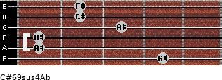 C#6/9sus4/Ab for guitar on frets 4, 1, 1, 3, 2, 2