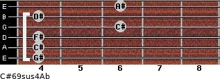C#6/9sus4/Ab for guitar on frets 4, 4, 4, 6, 4, 6