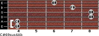 C#6/9sus4/Ab for guitar on frets 4, 4, 8, 8, 7, 6