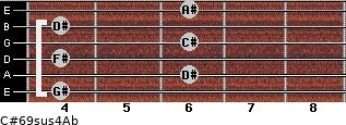 C#6/9sus4/Ab for guitar on frets 4, 6, 4, 6, 4, 6
