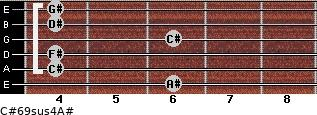 C#6/9sus4/A# for guitar on frets 6, 4, 4, 6, 4, 4