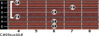 C#6/9sus4/A# for guitar on frets 6, 6, 4, 6, 7, 4