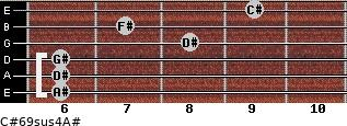 C#6/9sus4/A# for guitar on frets 6, 6, 6, 8, 7, 9
