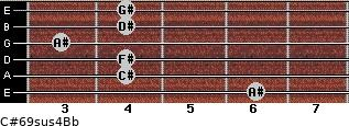 C#6/9sus4/Bb for guitar on frets 6, 4, 4, 3, 4, 4