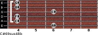 C#6/9sus4/Bb for guitar on frets 6, 4, 4, 6, 4, 4
