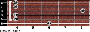 C#6/9sus4/Bb for guitar on frets 6, 4, 4, 8, 4, 4