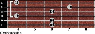 C#6/9sus4/Bb for guitar on frets 6, 6, 4, 6, 7, 4