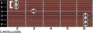C#6/9sus4/Bb for guitar on frets 6, 6, 6, 3, 2, 2