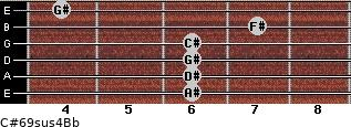C#6/9sus4/Bb for guitar on frets 6, 6, 6, 6, 7, 4