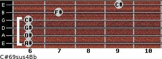 C#6/9sus4/Bb for guitar on frets 6, 6, 6, 6, 7, 9