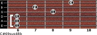 C#6/9sus4/Bb for guitar on frets 6, 6, 6, 8, 7, 9