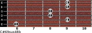 C#6/9sus4/Bb for guitar on frets 6, 9, 8, 8, 9, 9