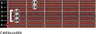 C#6/9sus4/Bb for guitar on frets x, 1, 1, 1, 2, 2