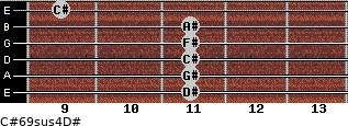 C#6/9sus4/D# for guitar on frets 11, 11, 11, 11, 11, 9