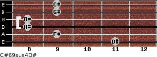 C#6/9sus4/D# for guitar on frets 11, 9, 8, 8, 9, 9