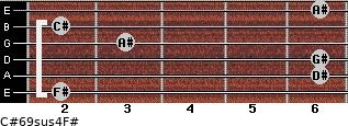C#6/9sus4/F# for guitar on frets 2, 6, 6, 3, 2, 6