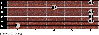 C#6/9sus4/F# for guitar on frets 2, 6, 6, 6, 4, 6