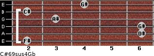 C#6/9sus4/Gb for guitar on frets 2, 6, 6, 3, 2, 4