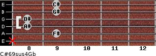 C#6/9sus4/Gb for guitar on frets x, 9, 8, 8, 9, 9