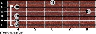 C#6/9sus4/G# for guitar on frets 4, 4, 4, 8, 4, 6
