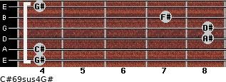 C#6/9sus4/G# for guitar on frets 4, 4, 8, 8, 7, 4