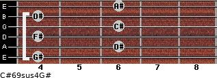 C#6/9sus4/G# for guitar on frets 4, 6, 4, 6, 4, 6
