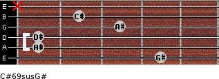 C#6/9sus/G# for guitar on frets 4, 1, 1, 3, 2, x