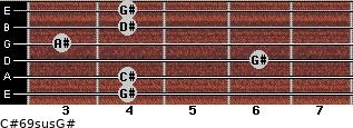 C#6/9sus/G# for guitar on frets 4, 4, 6, 3, 4, 4