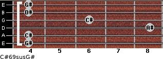 C#6/9sus/G# for guitar on frets 4, 4, 8, 6, 4, 4