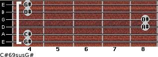 C#6/9sus/G# for guitar on frets 4, 4, 8, 8, 4, 4