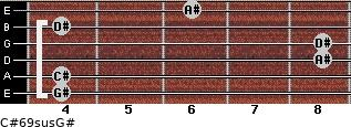 C#6/9sus/G# for guitar on frets 4, 4, 8, 8, 4, 6