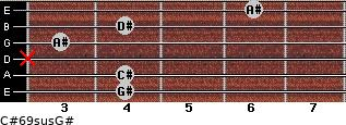 C#6/9sus/G# for guitar on frets 4, 4, x, 3, 4, 6