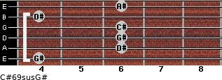 C#6/9sus/G# for guitar on frets 4, 6, 6, 6, 4, 6