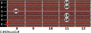 C#6/9sus/G# for guitar on frets x, 11, 11, 8, 11, 11