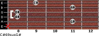 C#6/9sus/G# for guitar on frets x, 11, 8, 8, 11, 9