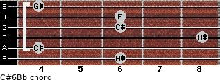 C#6/Bb for guitar on frets 6, 4, 8, 6, 6, 4