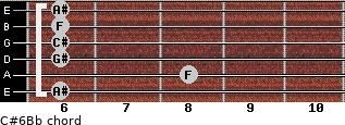 C#6/Bb for guitar on frets 6, 8, 6, 6, 6, 6