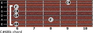 C#6/Bb for guitar on frets 6, 8, 6, 6, 6, 9