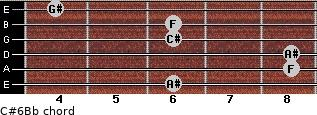 C#6/Bb for guitar on frets 6, 8, 8, 6, 6, 4
