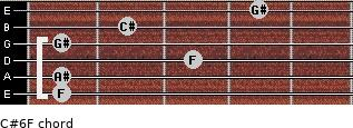 C#6/F for guitar on frets 1, 1, 3, 1, 2, 4