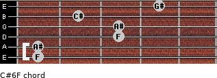 C#6/F for guitar on frets 1, 1, 3, 3, 2, 4