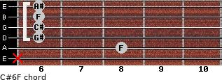 C#6/F for guitar on frets x, 8, 6, 6, 6, 6