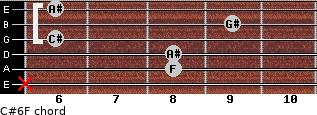 C#6/F for guitar on frets x, 8, 8, 6, 9, 6